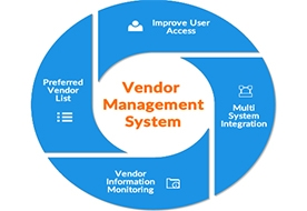 How Vendor Management Systems Simplify Workflow