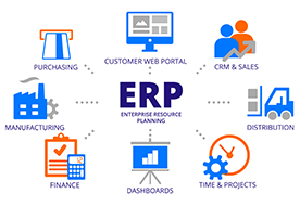 Top Most Useful Types of ERP Software to Have