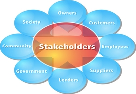 Initial Involvement of Stakeholders...